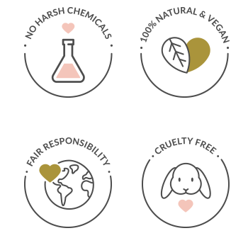 all natural skincare icons